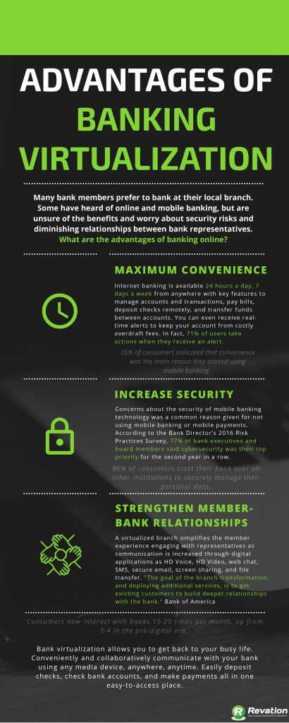 Advantages of Banking Virtualization