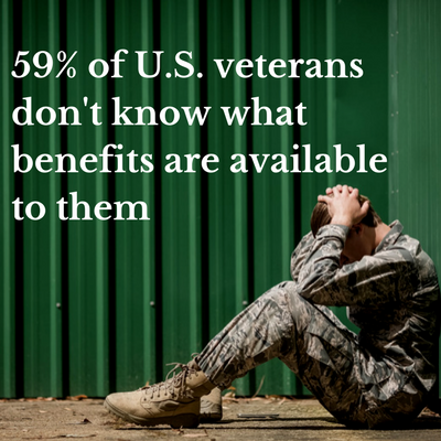 Veteran Contact Center Blog Image
